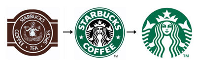 starbucks11 60 Recently Redesigned Corporate Identities