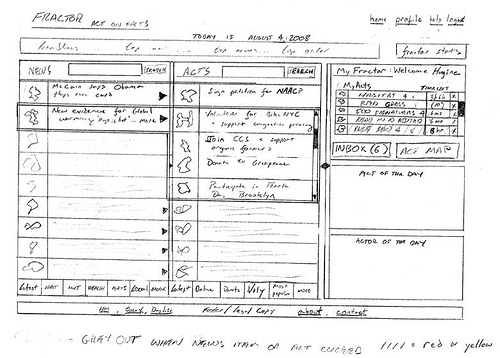 2733732935 84905b0f0c1 25 Examples of Wireframes and Mockups Sketches