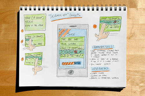 3657128657 41e7268da41 25 Examples of Wireframes and Mockups Sketches