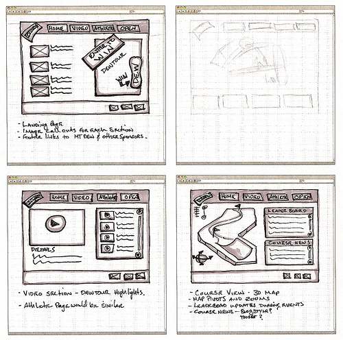 4066790442 01100cff351 25 Examples of Wireframes and Mockups Sketches
