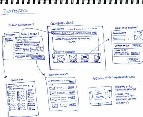 UI Flow Sketch 25 Examples of Wireframes and Mockups Sketches