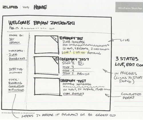 Verify Home Screen 25 Examples of Wireframes and Mockups Sketches