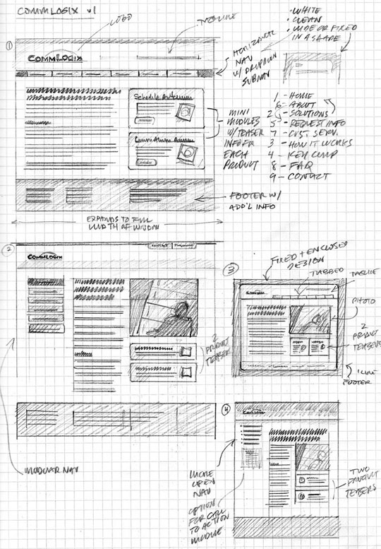 sketched wireframes 111 25 Examples of Wireframes and Mockups Sketches