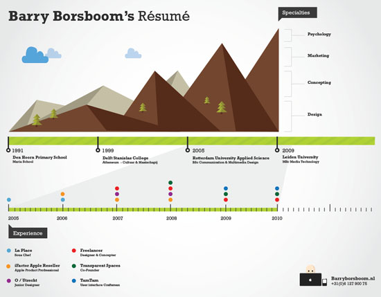 Barry Borsboom 30 Amazingly Creative Examples of Designer Resumes