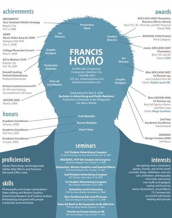 Francis homo 30 Amazingly Creative Examples of Designer Resumes