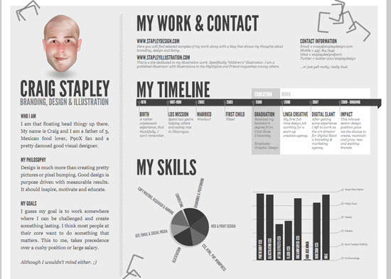 30 Amazingly Creative Examples of Designer Resumes | Inspirationfeed