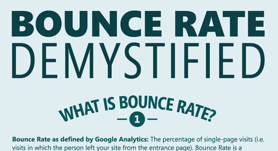 Bounce Rate Demystified 55 Striking Data Visualization and Infographic Poster Designs