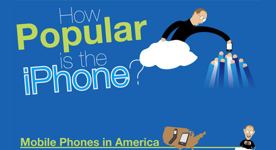 How Popular is the iPhone Anyway 55 Striking Data Visualization and Infographic Poster Designs
