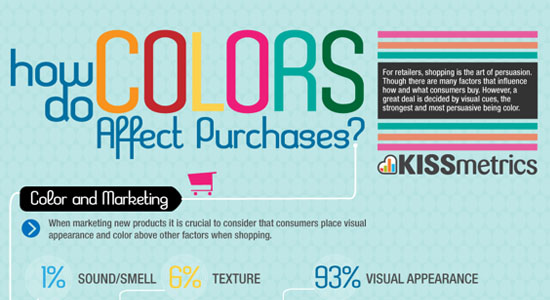 How do colors affect purchases 55 Striking Data Visualization and Infographic Poster Designs