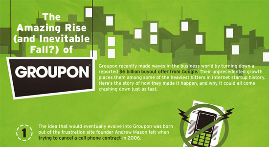 The Amazing Rise of Groupon 55 Striking Data Visualization and Infographic Poster Designs