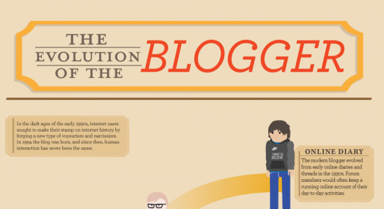 The Evolution of The Blogger 55 Striking Data Visualization and Infographic Poster Designs