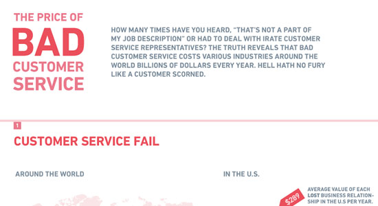 The Price of Bad Customer Service 55 Striking Data Visualization and Infographic Poster Designs