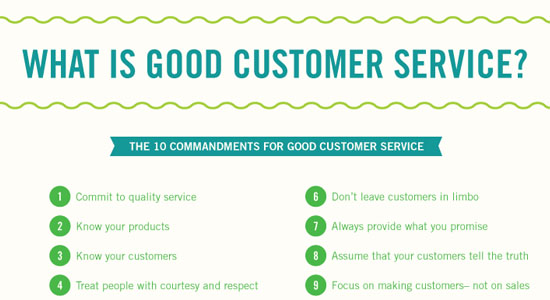 What Is Good Customer Service 55 Striking Data Visualization and Infographic Poster Designs