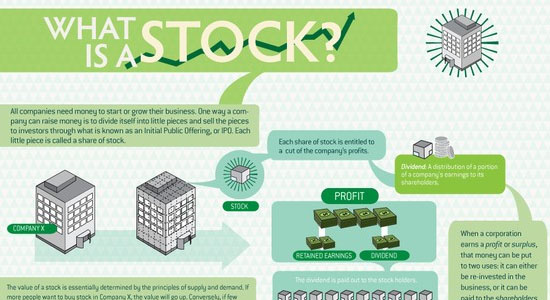 What is Stock 55 Striking Data Visualization and Infographic Poster Designs