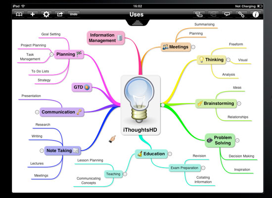 ithoughts 10 Great Productivity iPad Apps for Web Designers