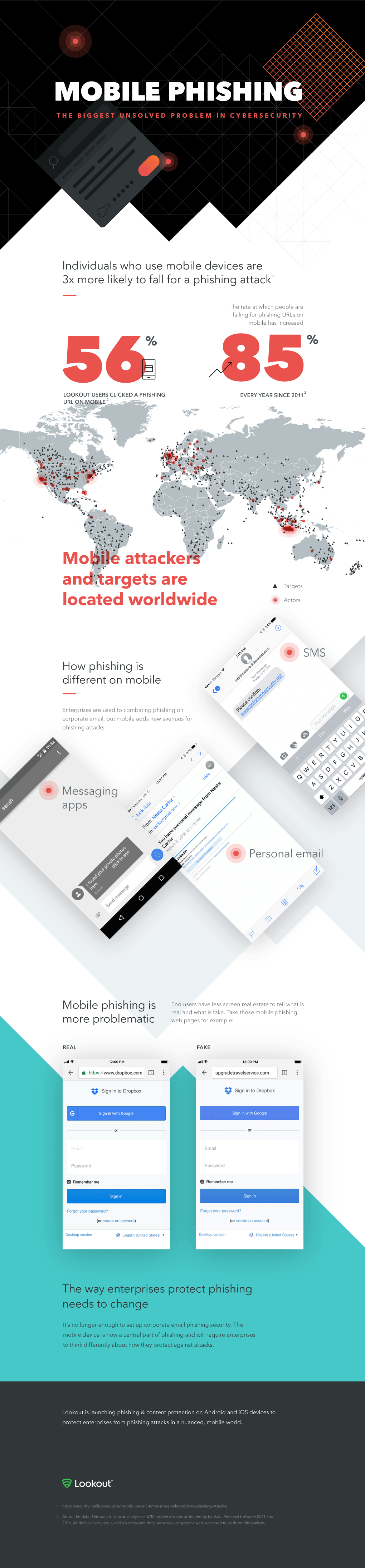 Phishing-Infographic-PDF