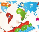 A Brief History of Infographics