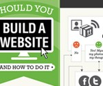 Should You Build a website