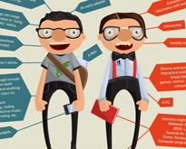 Geeks-vs-nerd
