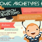 advertising-infographic