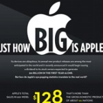how-big-is-apple