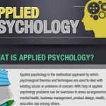 psycology