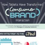 consumer-brand