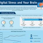 digital-stress