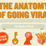 going-viral