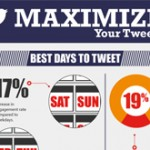 maximize-your-tweets