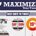 maximize-your-tweets