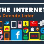 the-internet