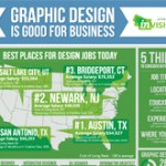 Graphic-Design-is-Good-for-Business