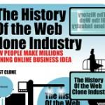 clone-industry