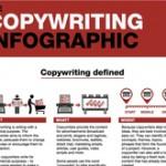 copywriting-infographic