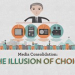 the-illusion-of-choice