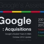 Google's-Assets