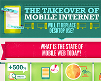 Will-Mobile-Internet-Replace-Desktop-Use