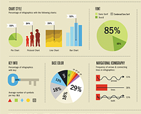 Designing-Interesting-Infographics