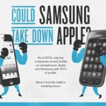 Could-Samsung-Overtake-Apple