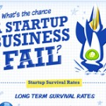 Startup-Business-Failure