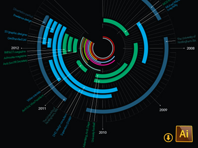Timeline Infographic by Luke Taylor