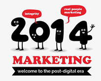 The-Art-of-Marketing-in-2014