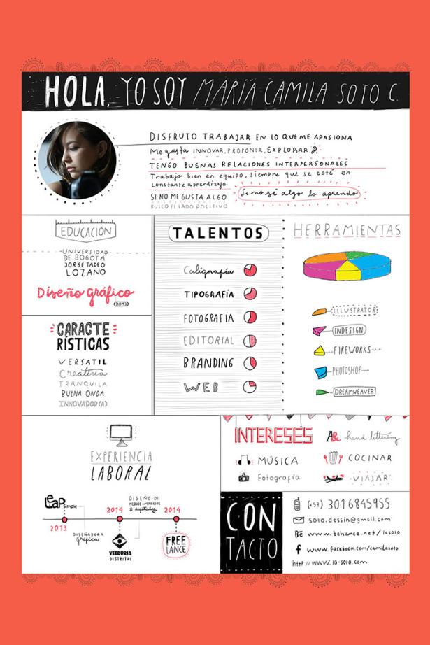 Resume by Camila Soto