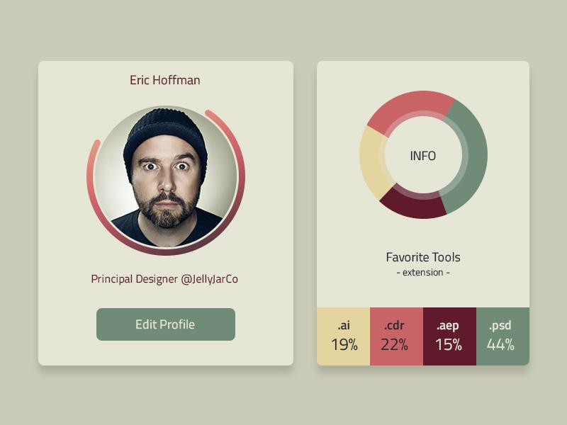 Coloro UI Kit Freebie by Darius Dan
