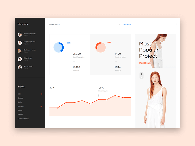 Simple Stats by Lina Bo