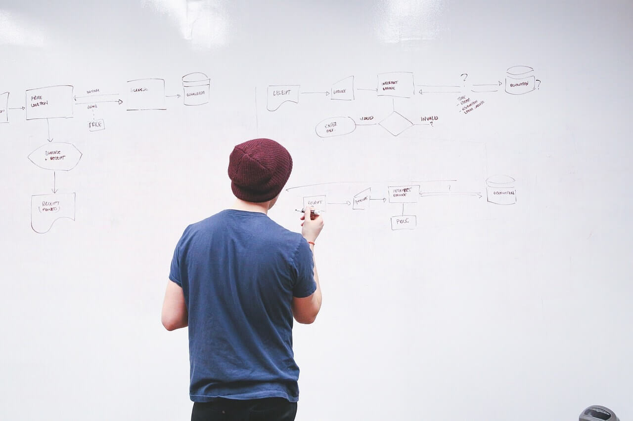 5 Common Business Planning Mistakes That Startups Make