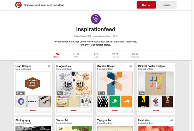 Inspirationfeed on Pinterest