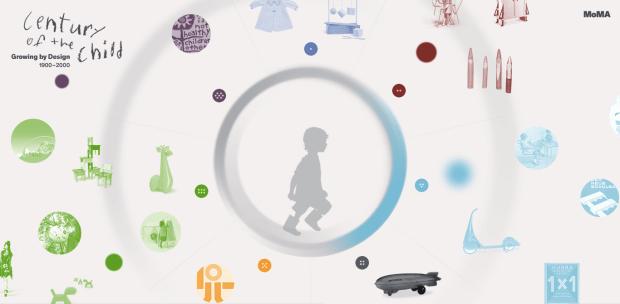 century of child