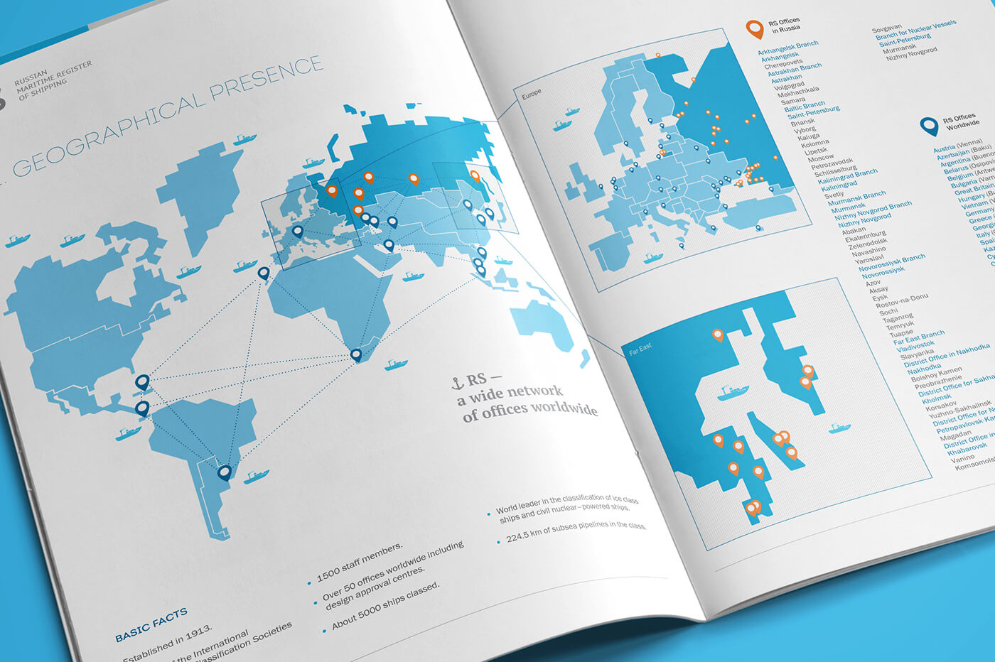 Annual Report for RS Russia